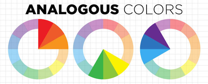 Decoart blog color theory basics the color wheel - Analogous color scheme definition ...