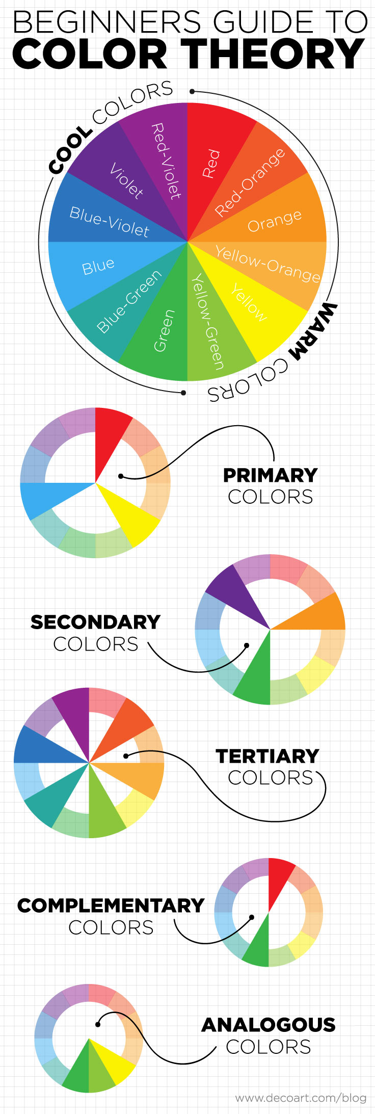Color Theory Basics: The Color Wheel Pinnable Image