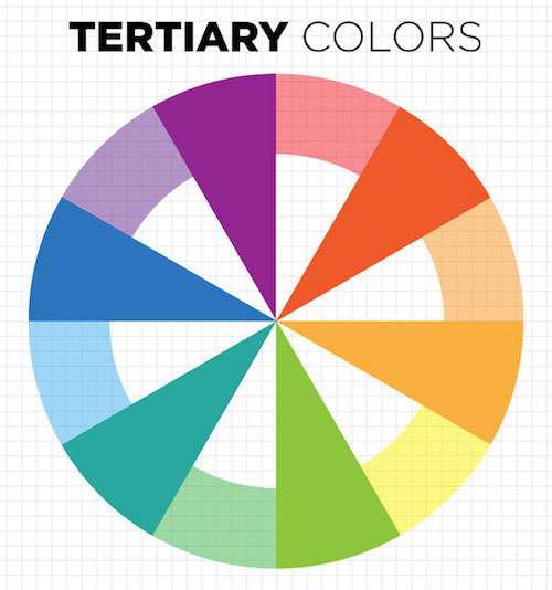 Tertiary Colors Are 28 Images Tertiary Color And