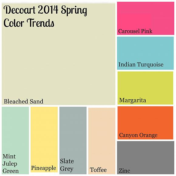 Spring 2014 Color Trends