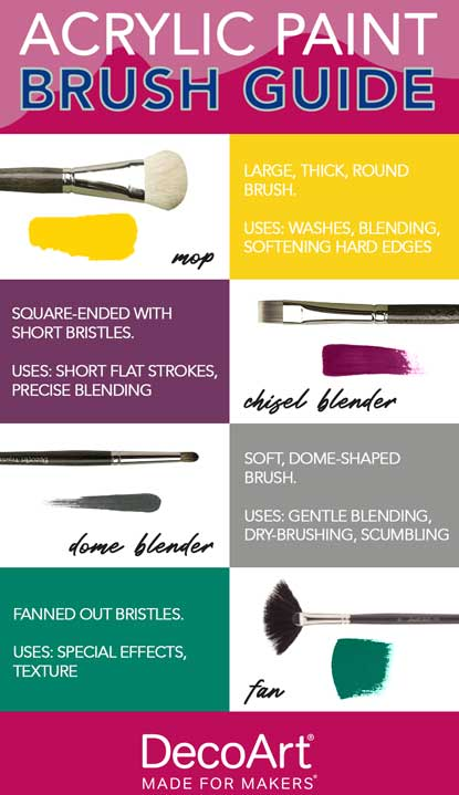 Guide to acrylic paintbrushes shapes