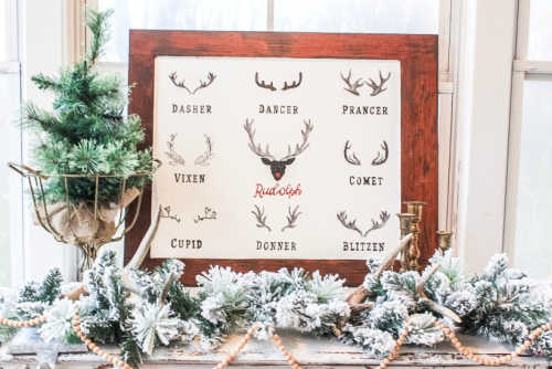 A painting of all of Santa's reindeer and their names