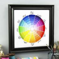 Color Wheel Decor